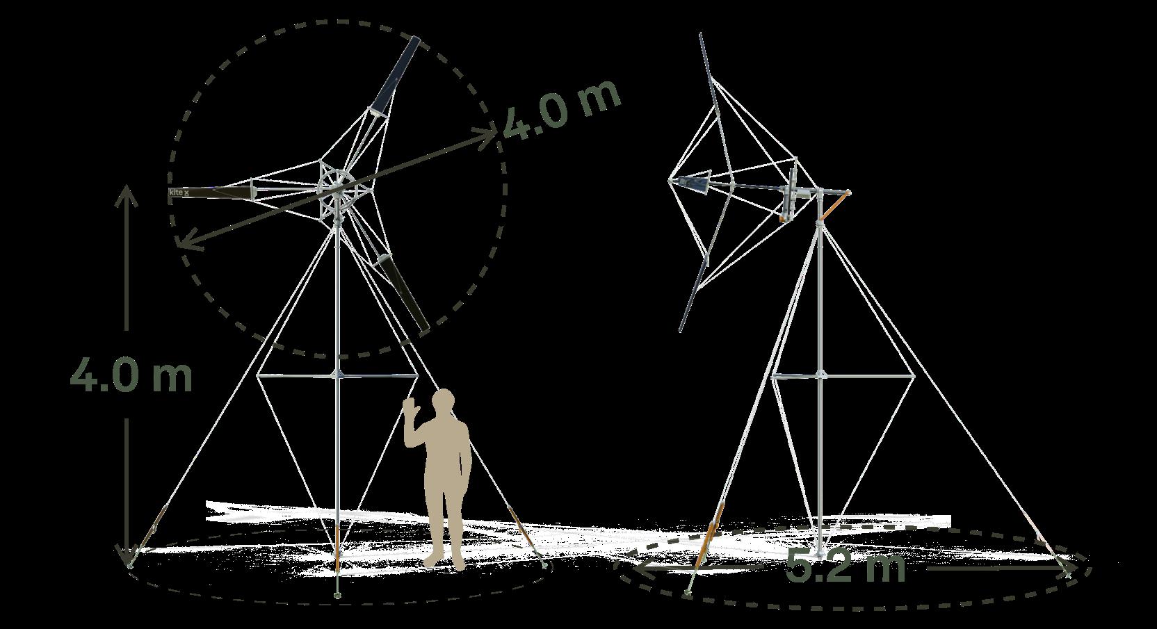 Turbine2DMeasurements